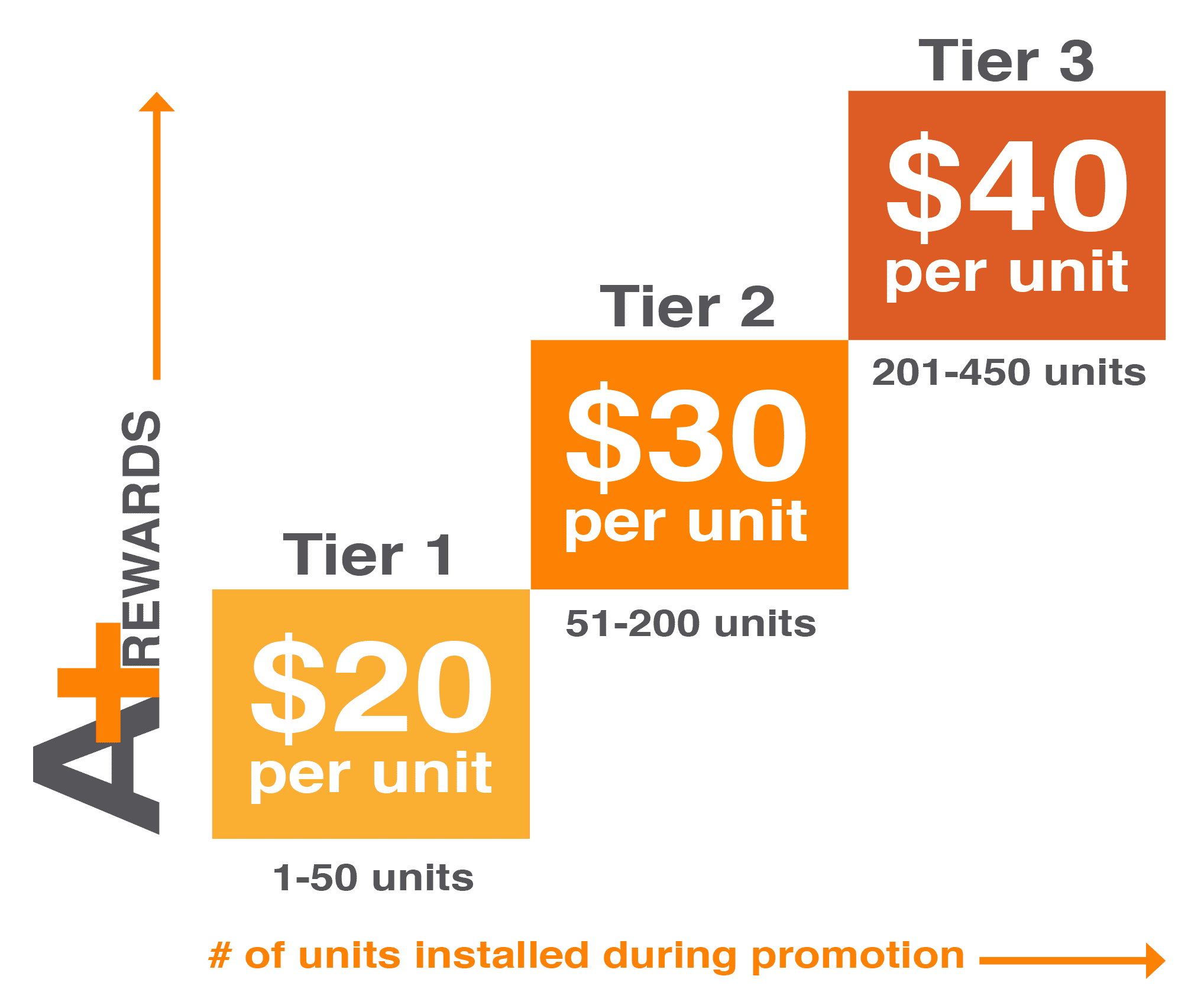geico total reward program Full-time geico associates are offered a comprehensive total rewards program , including: 401(k) and profit-sharing plans medical, dental.